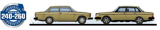Volvo 240 – 260 register
